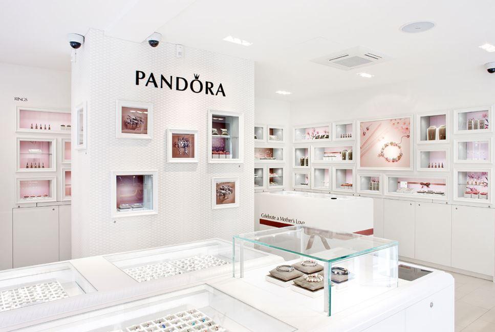 Pandora Customer Opinion Survey