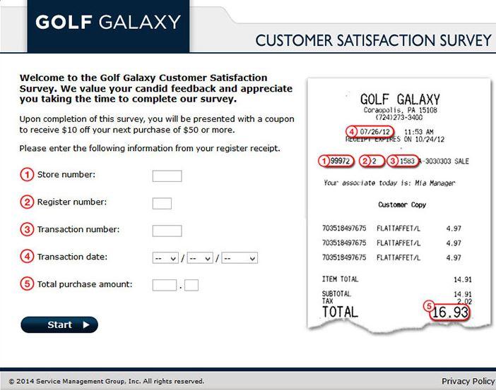 Golf Galaxy Survey