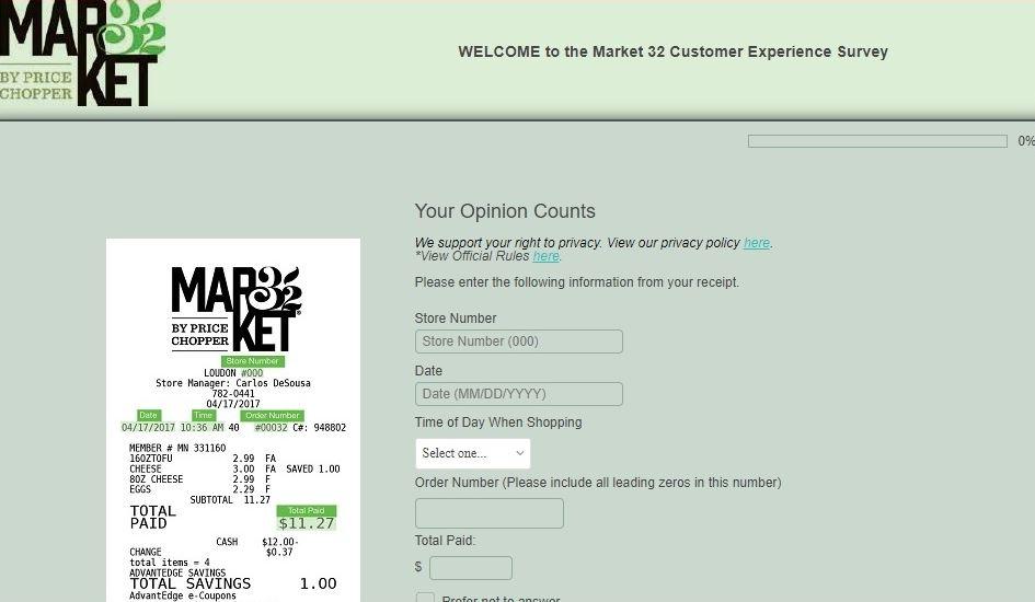 Market 32 Survey