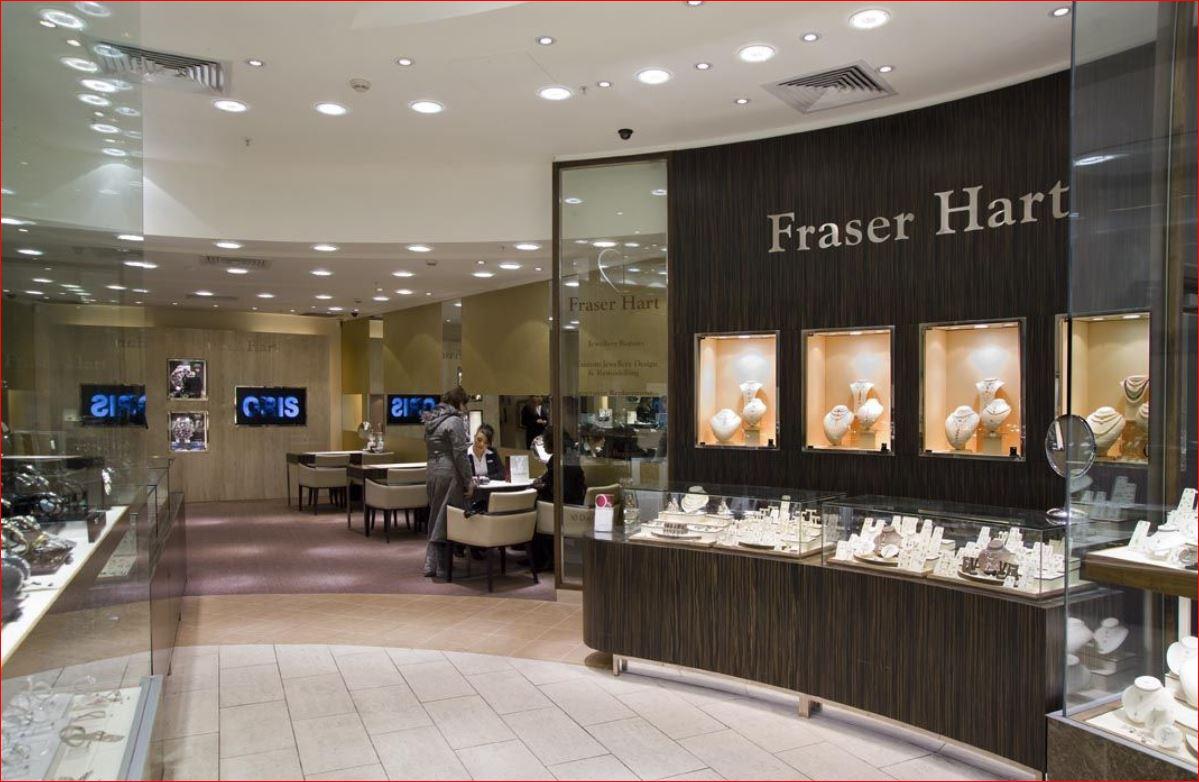 Fraser Hart Store Guest Satisfaction Survey