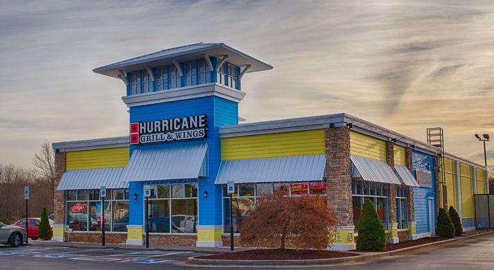 Hurricane Guest Feedback Survey