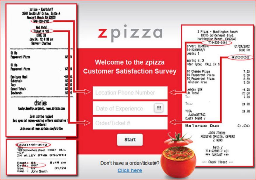 www.Zpizzafeedback.com